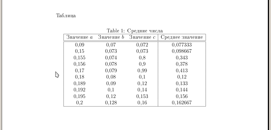 latex_habr_table01_rendered.png